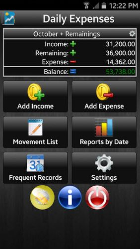 Daily expenses 2